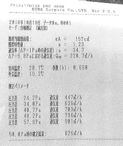 %e4%b8%ad%e9%96%93%e6%b0%97%e5%af%86%e6%b8%ac%e5%ae%9a%e7%b5%90%e6%9e%9c