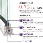 「緑の家」に新たな仕様  遂にUa値0.19w/m2kのAsグレード